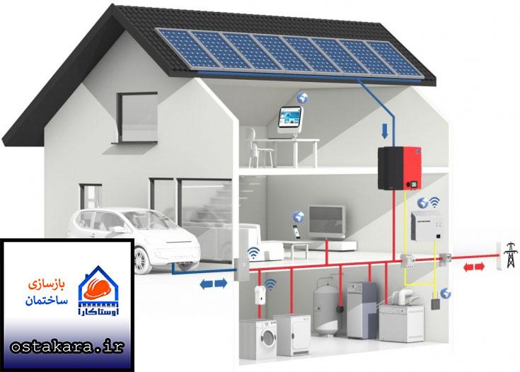 نکاتی پیرامون طرح نظام برقمنزلهاي مسکونی