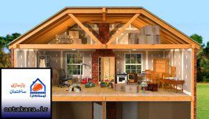 خدمات داخلی ساختمان