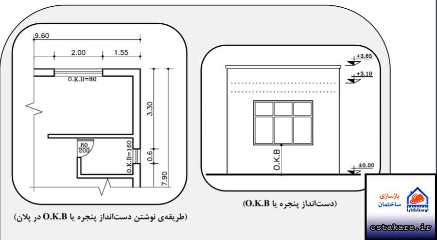 دست انداز مناسب پنجره (O.K.B)