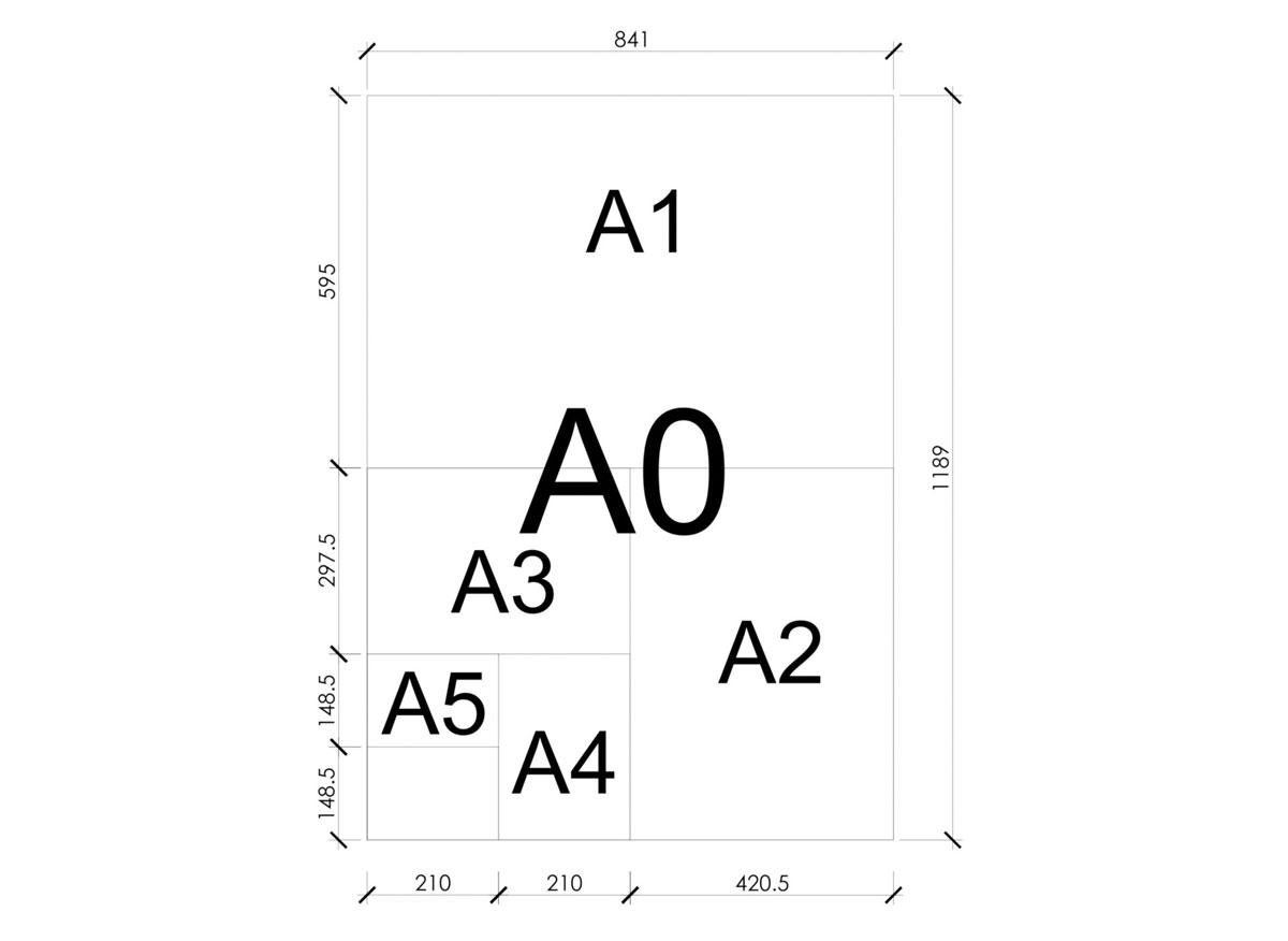 انواع اندازه های مناسب برای شیت بندی معماری